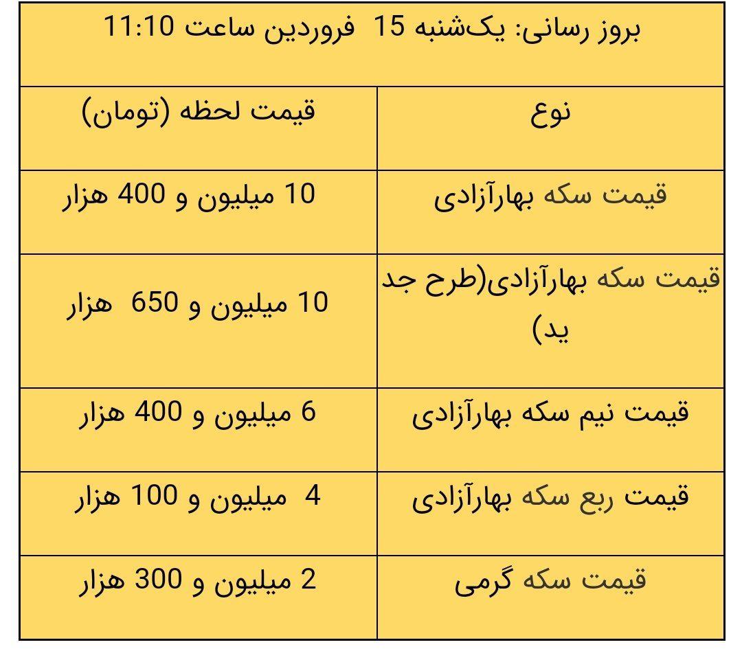 آخرین قیمت سکه و قیمت طلا، امروز ۱۵ فروردین ۱۴۰۰ / طلا پایین کشید + جدول