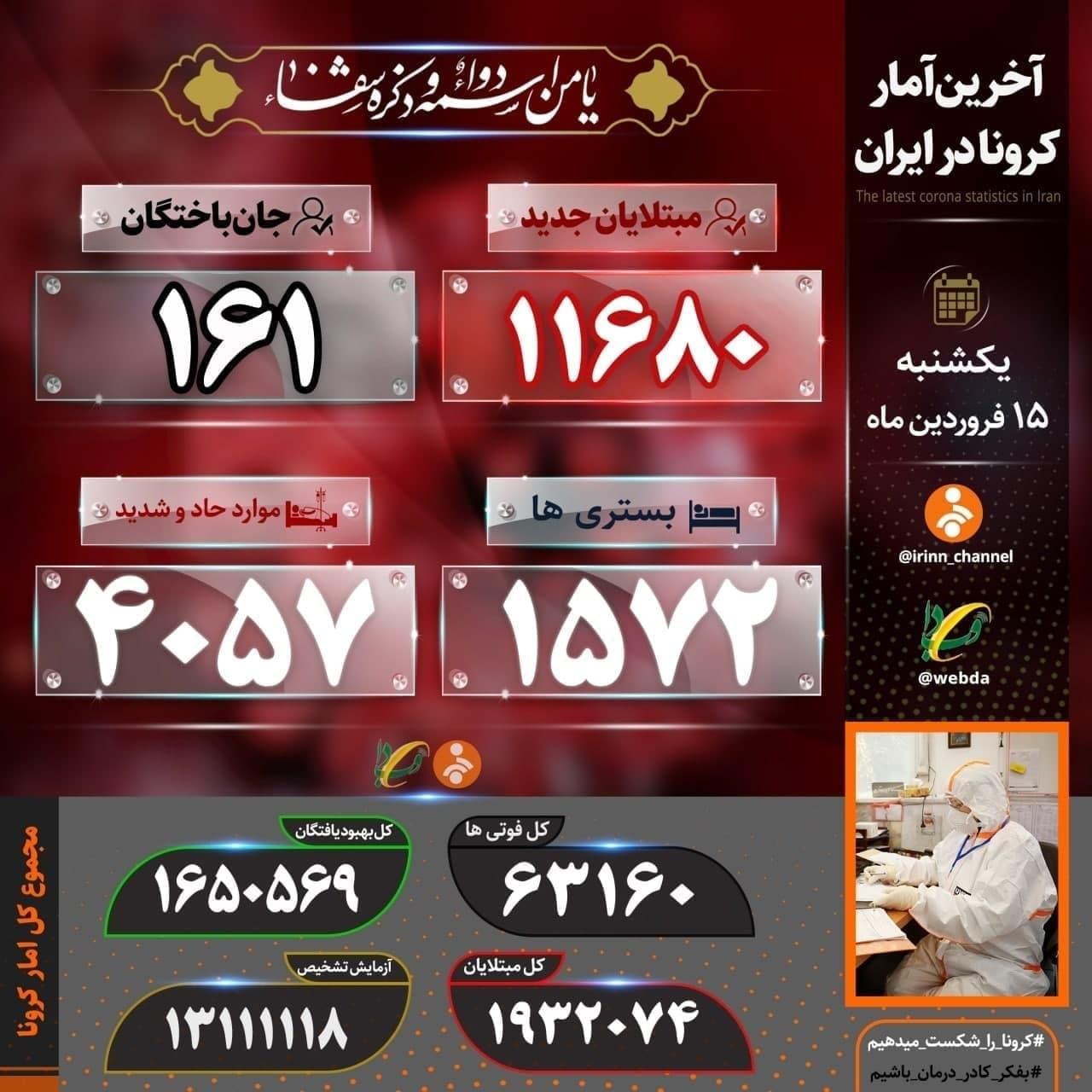 آخرین آمار کرونا ویروس در ایران 15 فروردین1400/ افزایش چشمگیر آمار فوتیهای کرونا + سند