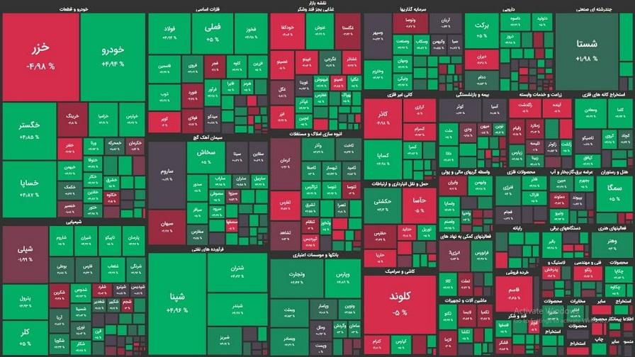 رشد ۲۱ هزار واحدی شاخص بورس + نقشه بازار بورس