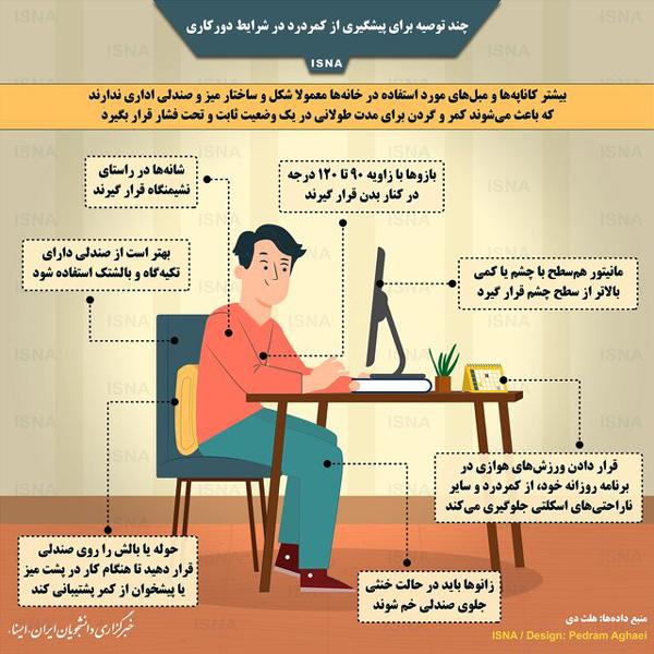 چند توصیه برای پیشگیری از کمردرد در شرایط دورکاری